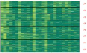 Grafik: Ausschnitt einer Original-Darstellung geclusterter mathematischer Muster aus Versicherungsfällen.